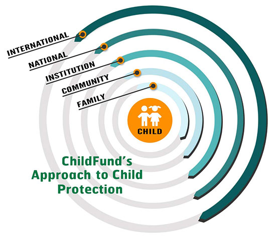Sept15child_protection_FINAL