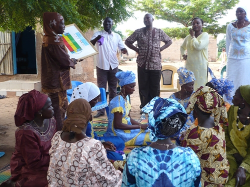 Women in Senegal learn about prenatal care by playing a game.
